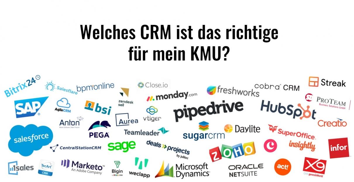 CRM für kleine Teams